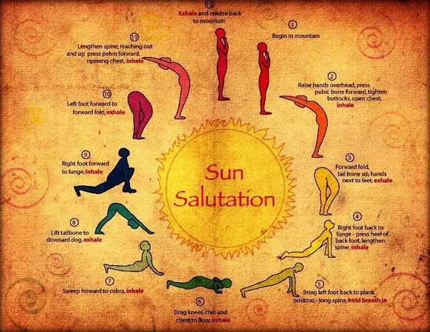 What are the benefits of Surya Namaskar? How much should a