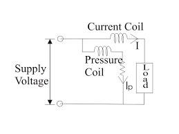 what is wattmeter and its construction quora rh quora com power meter wiring diagram elnet power meter wiring diagram