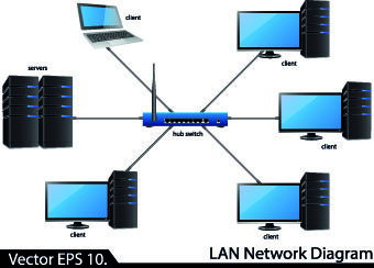 what is the purpose of local area network? - quora local area network wiring diagram