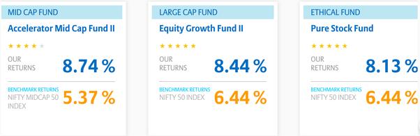Bajaj allianz pure stock fund 2