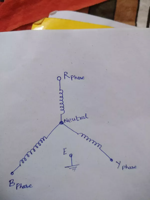 What is the voltage between neutral and earth connection in 3 phase ...
