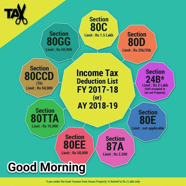 What Is The Best Way To Save Income From Tax?