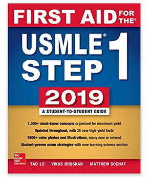 What's the best schedule for the USMLE step 1? - Quora
