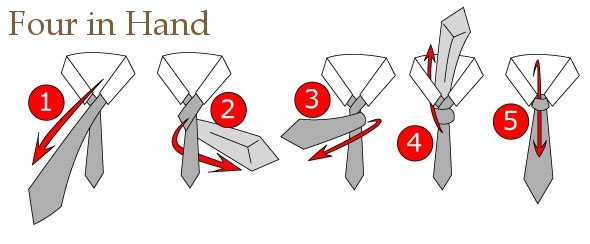 How to tie a tie simply quora unlike the windsor the double elliot or the pratt which are perfectly symmetrical and larger knots and easy to learn the four in hand is an asymmetrical ccuart Gallery