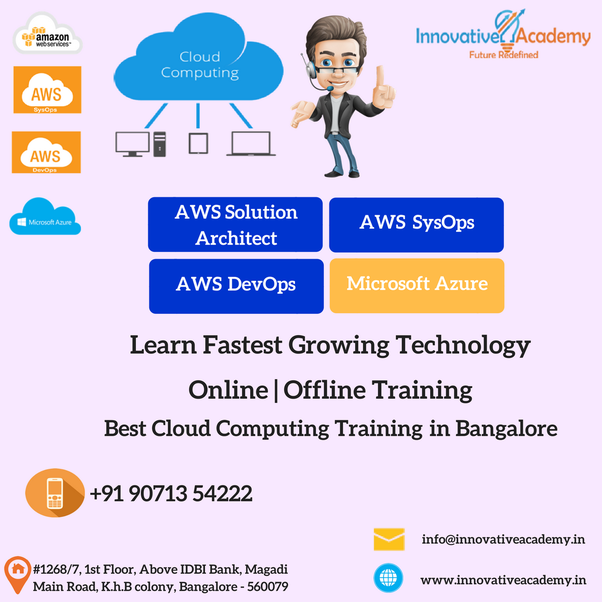 What Are The Best Institutes In Bangalore That Provide Training And