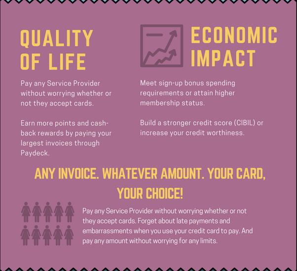Puis-je transférer de l'argent d'une carte de crédit à une carte de débit?