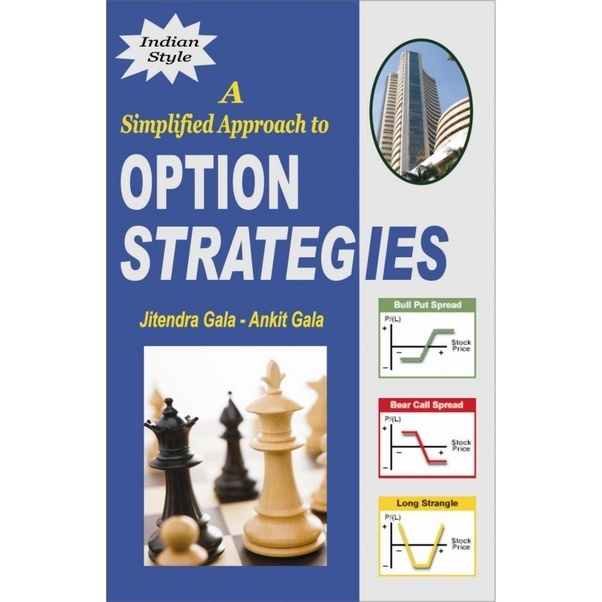 Option Trading in India with examples