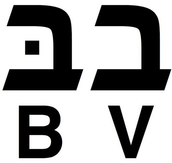 Hebrew Is Trippy Because The Addition Of Only One Dot Changes A V Sound To B An Explanation From Wikipedia Below On Two Second Letters