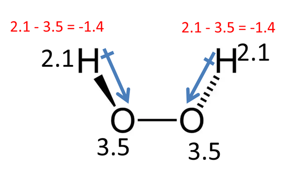 Is H2O2 polar or non-polar? - Quora