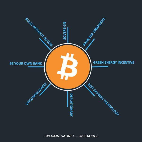 bitcoin quora)