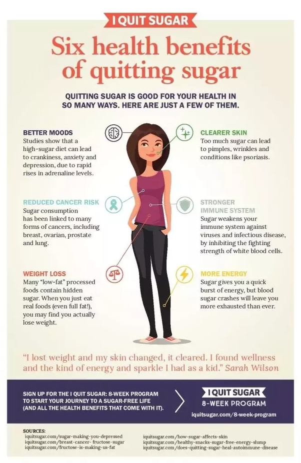 how to cut sygar out of diets