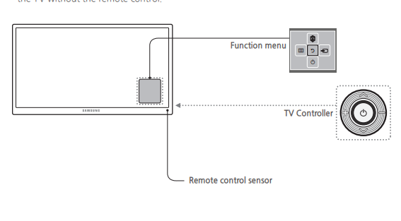 How to turn on a Samsung Smart TV without a remote - Quora