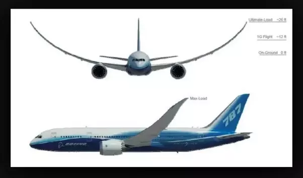 Design An Airplane Software