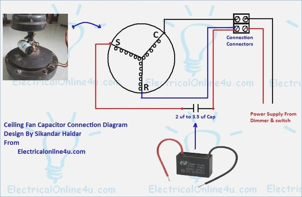 how to connect my old table fan motor directly to power plug it has rh quora com fan capacitor wiring diagram ceiling fan wiring diagram with capacitor