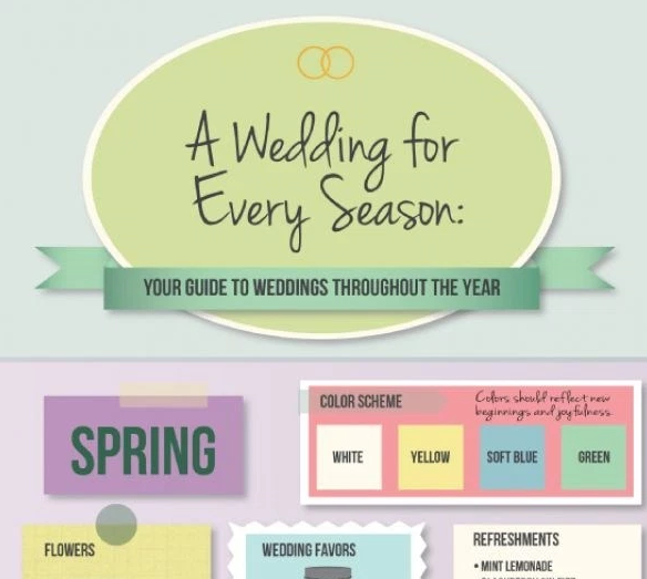 When people refer to wedding season what specific time of the spring and autumn follow closely as favourite parts of the year to organize your reception junglespirit Choice Image