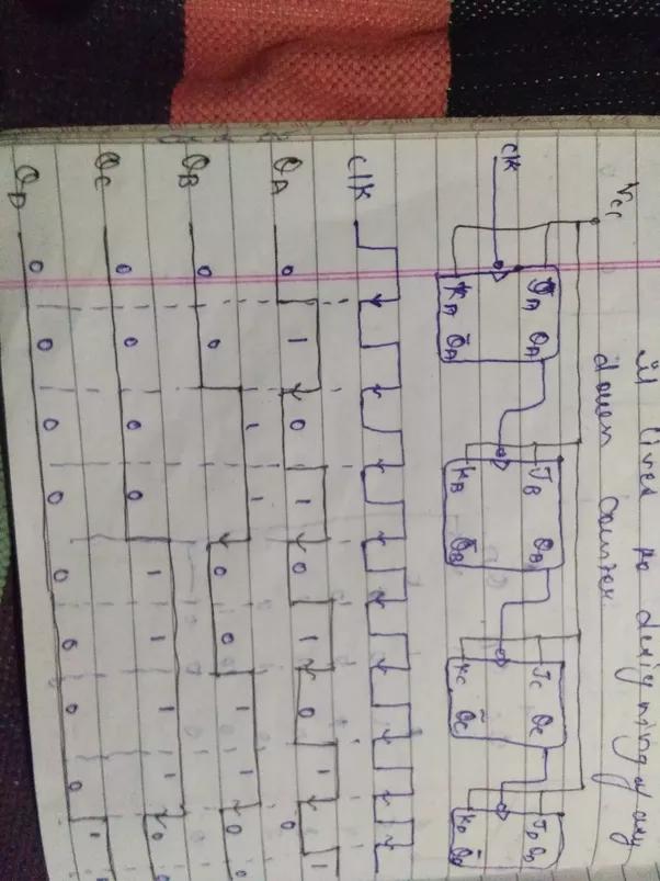 How to design a 4 bit asynchronous counter using    D       flip   flop  Quora