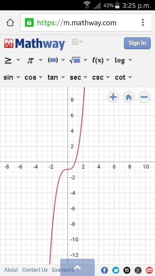 What would the graph of z^3-1 look like? - Quora on volume graph, counting graph, altitude graph, function graph, coordinate graph, sequence graph, life of a star graph, angle graph, parabola graph, ratio graph, hyperbola graph, derivative of x 2 graph, scatter graph, equation graph, negative binomial distribution graph, albedo graph,