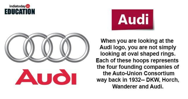 Hidden meaning in the top brands logo's? - Quora