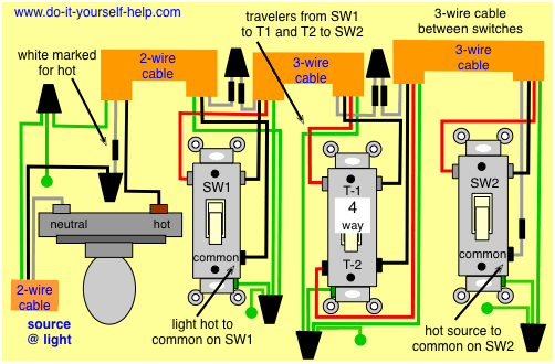 how to wire three light switches to one light, only using ... wiring a 3 way switch dimmer with 4 switches wiring a 3 way switch diagram for two lights