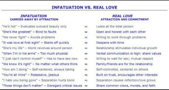 What causes infatuation