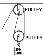 What is the main function of pulleys? - Quora
