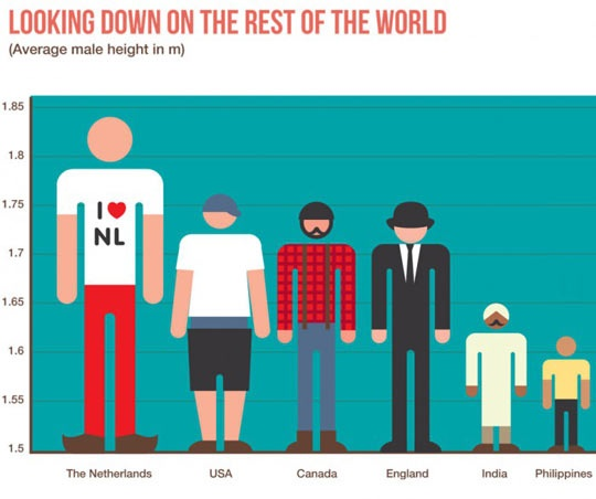 Us average height for men