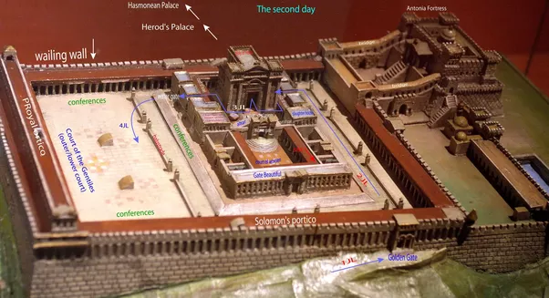Do Jews Believe That The Third Temple Needs To Be Rebuilt On The