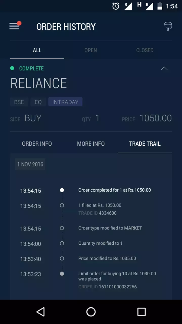 Best forex trading app india