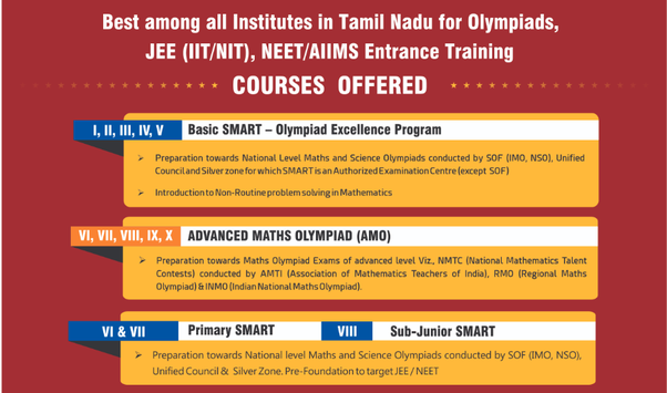 What are the best online one-year courses for the NEET and