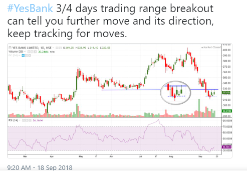 Why are YES Bank shares going down? - Quora