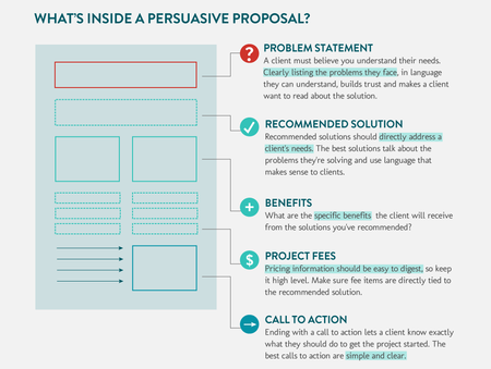 How To Write A Website Proposal Template Quora