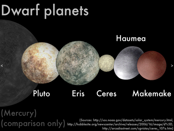 What Are The Similarities And Differences Between Planets And Dwarf