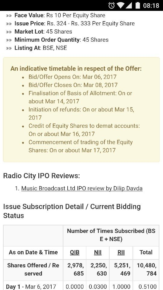 How To Get To Know Ipo Allotment Status