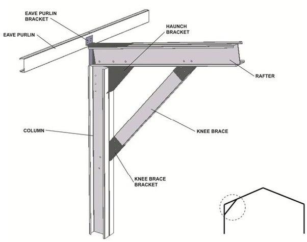What\'s the aim of knee bracing in steel columns? - Quora