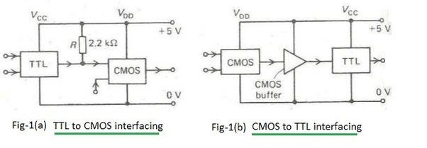 Why it is possible to convert a TTL to a ECL transistor? - Quora