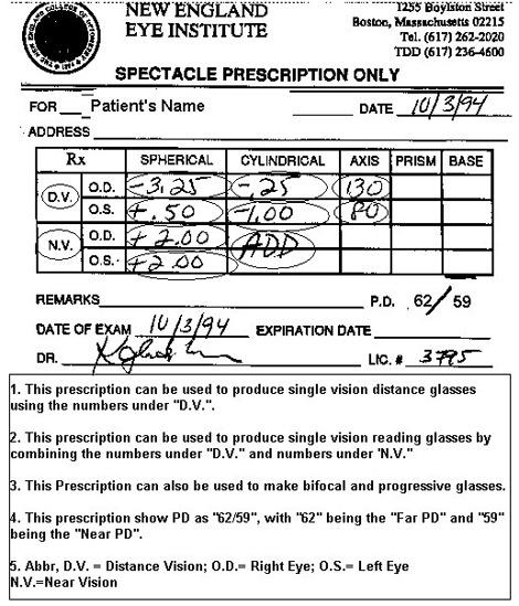 how to read eye prescription add