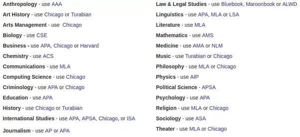 Do i use mla or apa citation style for a scientific research paper and according to american university library different citation styles are used like this ccuart Choice Image