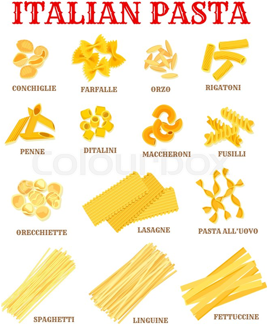 What Is The Difference Between A Part And Apart: What Is The Difference Between Spaghetti And Penne?