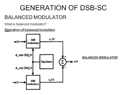 Balanced modulator single SSB Transmission