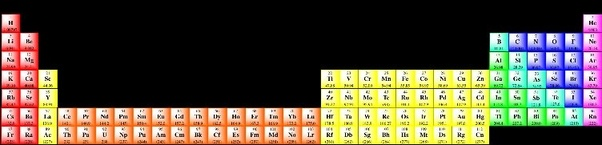 The lanthanide and actinide are kept separately in the modern doesnt that just make you throw up a tiny bit into your mouth the only benefit of that is that it clearly separates group 3 from transition metals urtaz Image collections
