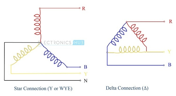 What is the use of star and delta connections of three-phase ... Wiring Star Delta on star delta grounding, star delta electric, star delta starter, star delta pump, star delta connection, star delta controller, star delta transformers, star delta circuits, star delta motor, star delta timer,