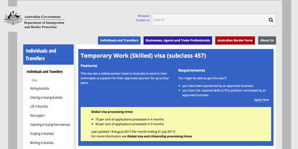 How long does it take to get an Australian 457 visa? - Quora