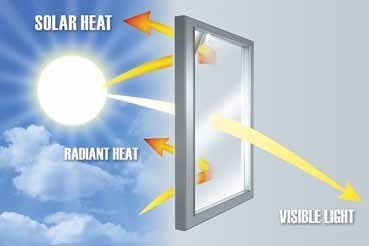 Can Tinted Glass Help Cut Out The Sun S Heat From Your