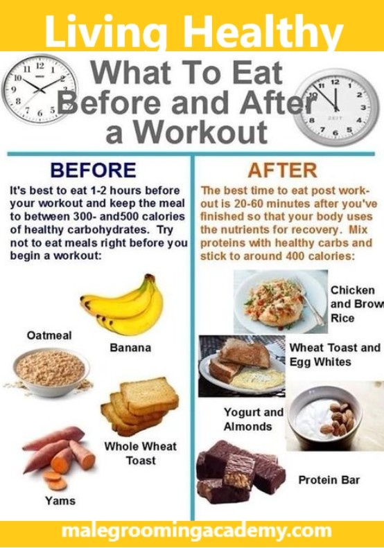 What Do You Eat Before And After A Workout? Is It Better