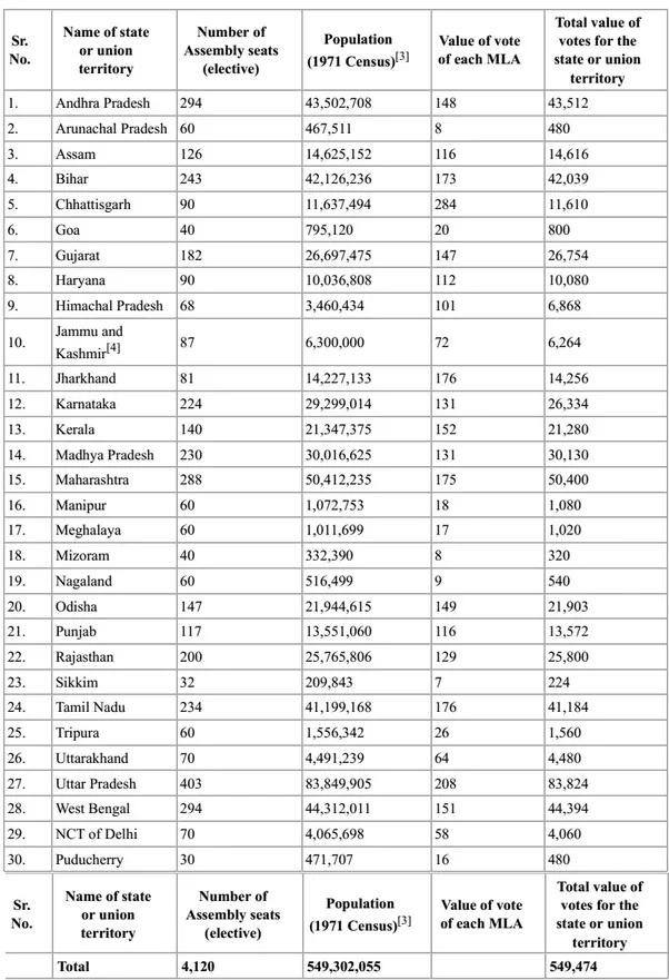 m laxmikant indian polity in marathi pdf