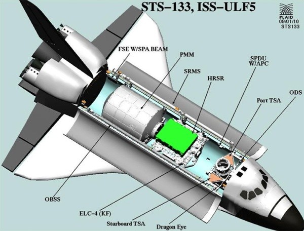 What Are The Benefitsbest Achievements Of The Space Shuttle Program