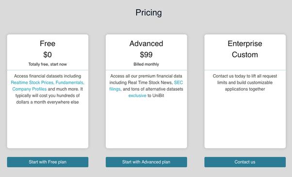 Price And Fundamental Data