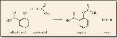 Reaction of salicylic acid with acetic anhydride?
