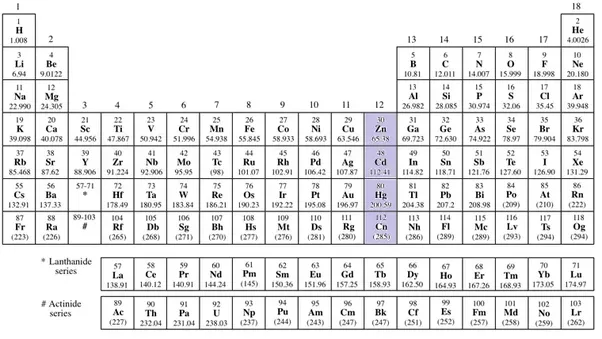 What are pseudo transition elements in the periodic table quora group 12 zinc cadmium mercury are regarded as pseudo transition elements urtaz Images
