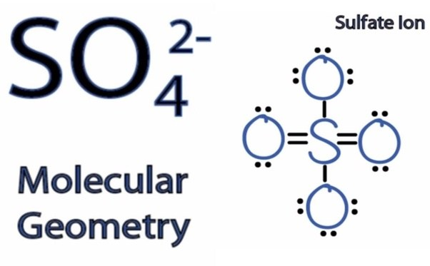 Videos and illustrations from Chapter 5 Lesson 5 of the Middle School Chemistry Unit produced by the American Chemical Society